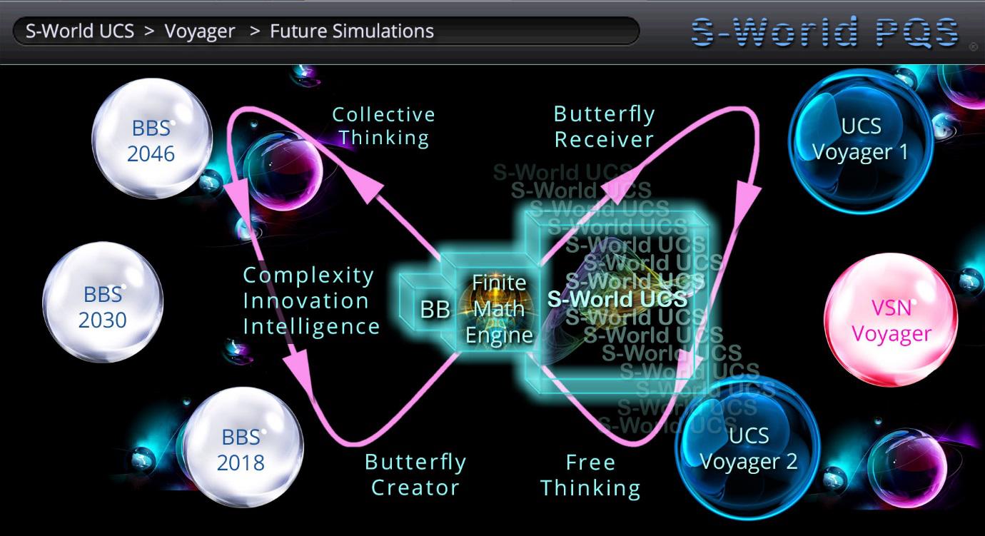 future_simulations1