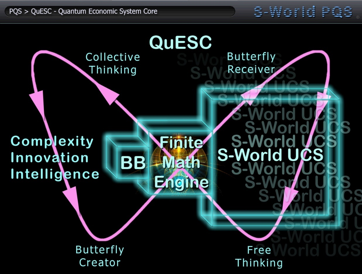 Predictive Quantum Software - M-Systems V3 - Angel Theory\'s M ...