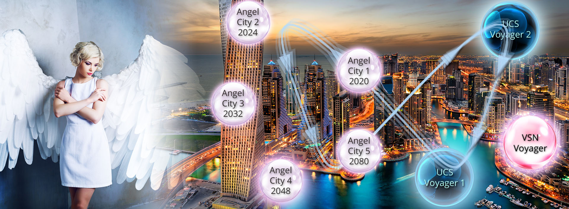 Angel Cities