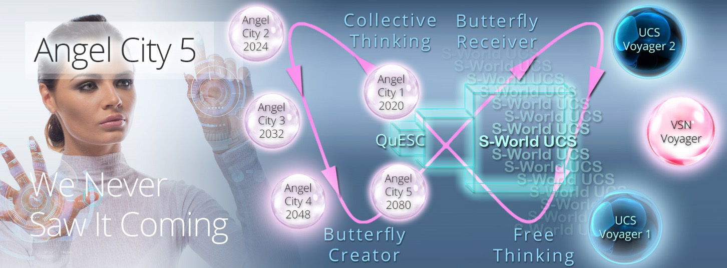 angel city - economic theory of everything