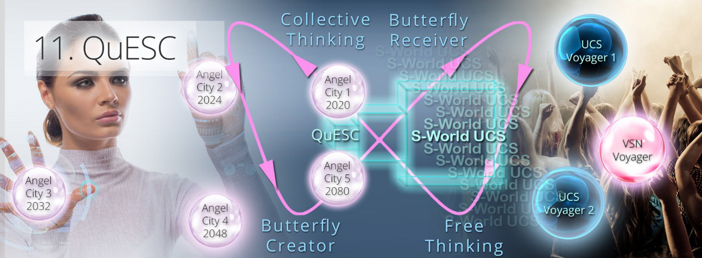 quesc - an economic theory of everything