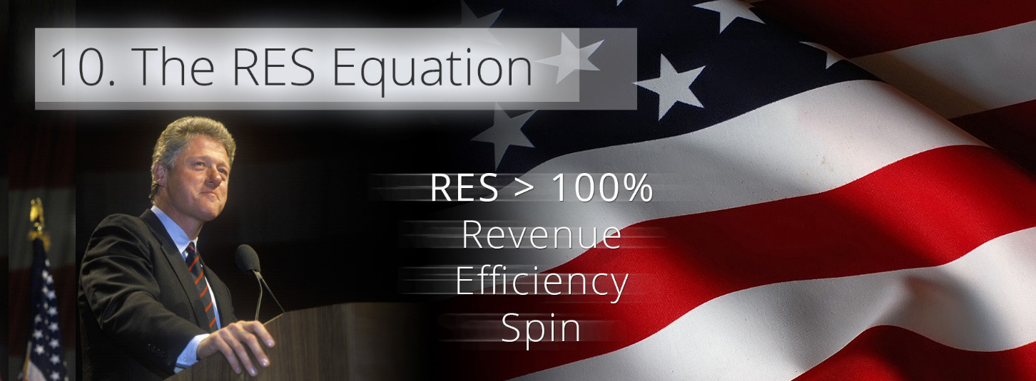 the res equation