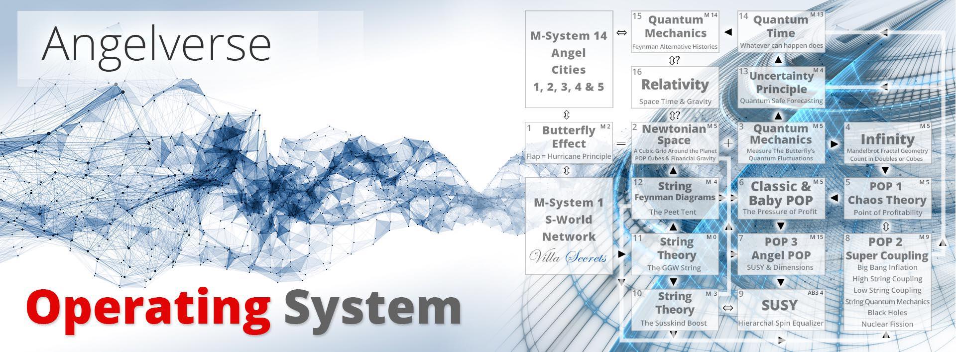Angelverse Operating System