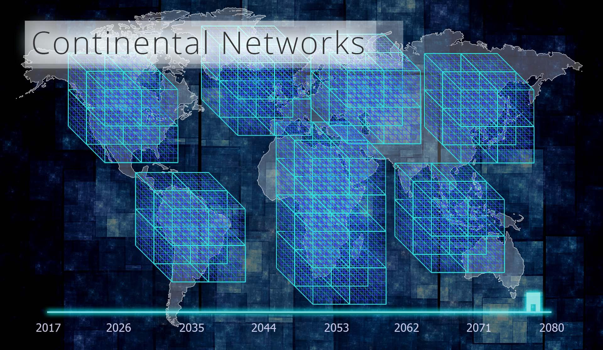 Continental Networks